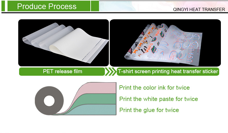Heat Transfer Ptinting Process