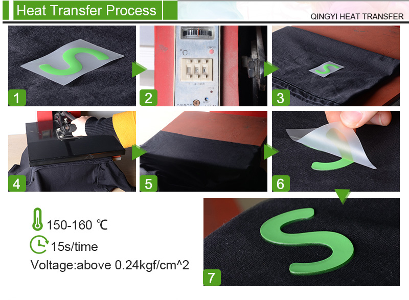 Heat Transfer Logo Process