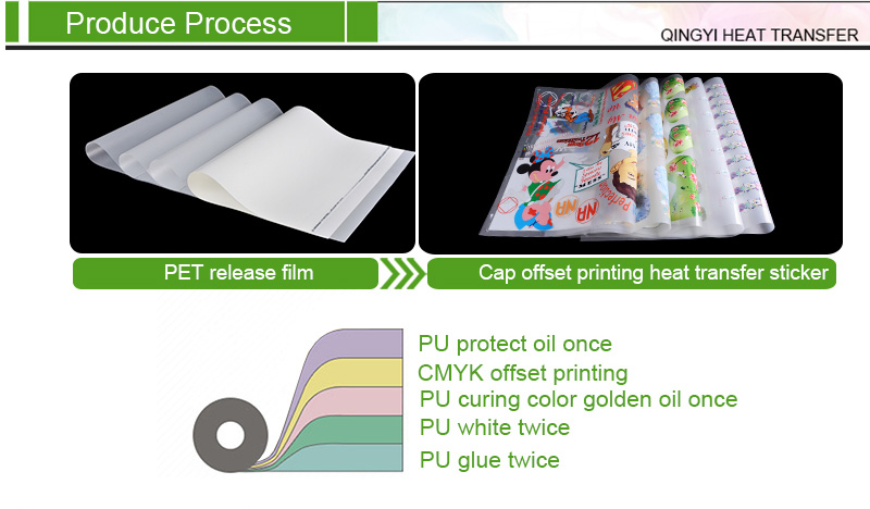 Heat Transfer Screen Printing